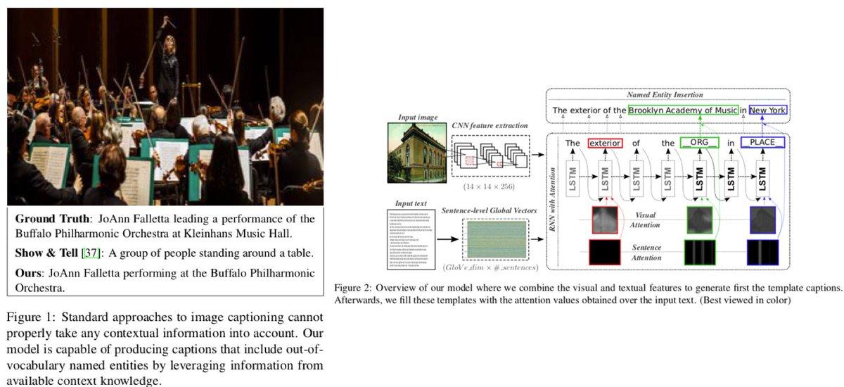 画像の説明(caption)は今まで一般的な形容しかできなかったが、ニュース記事と組み合わせることで画像をより詳細に説明することができるようになった。固有名詞を特殊文字で置き換えることで、データにない単語に対応可能。また、データセットGoodNewsを提供。