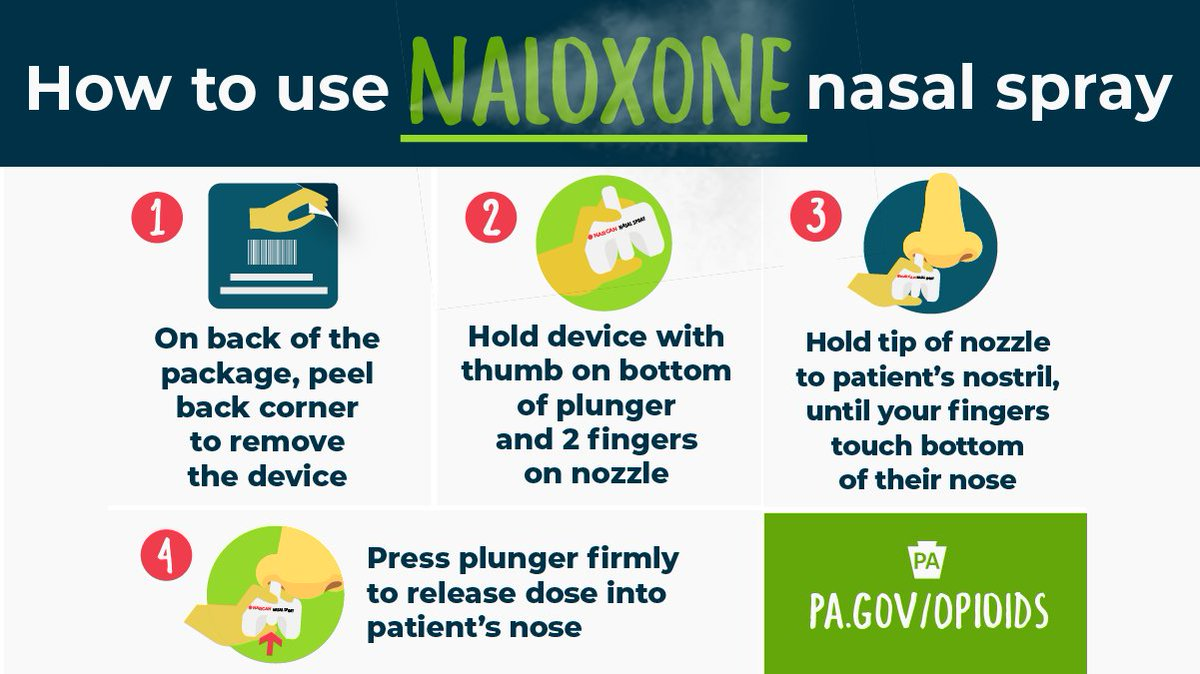 There are four simple steps to administering naloxone. Reverse an overdose; save a life.