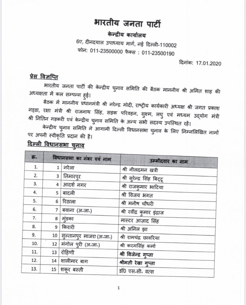 .@BJP4India has released the list of Candidates for upcoming elections Delhi Assembly Polls.  Congratulations & Best wishes to all  @BJP4Delhi Candidates! I  #VoteForBJP #VoteForModi on 08th February 2020 pic.twitter.com/yFCv4ijpZx