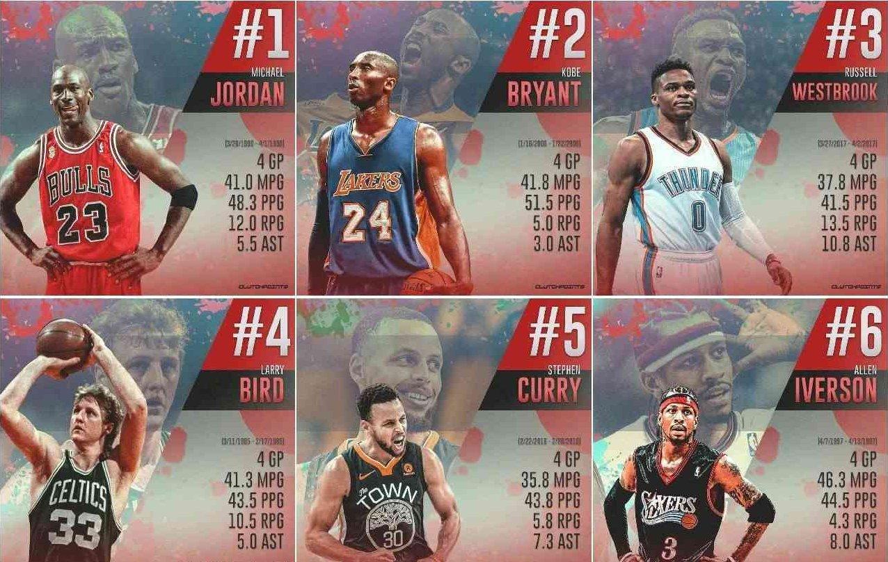 【影片】新秀賽季的Iverson有多強?單週場均44.5分,連神也被他晃開了!-黑特籃球-NBA新聞影音圖片分享社區