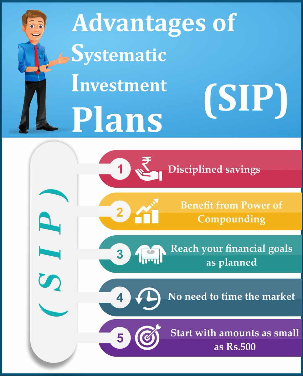 Mutual funds are created to make investing easy, so consumers wouldn't have to be burdened with picking individual stocks. Book your free consultation now  #goal #SIP #mutualfunds #investment #wealth #planning  #savingtips #financialfreedom  #mysip #mymoney