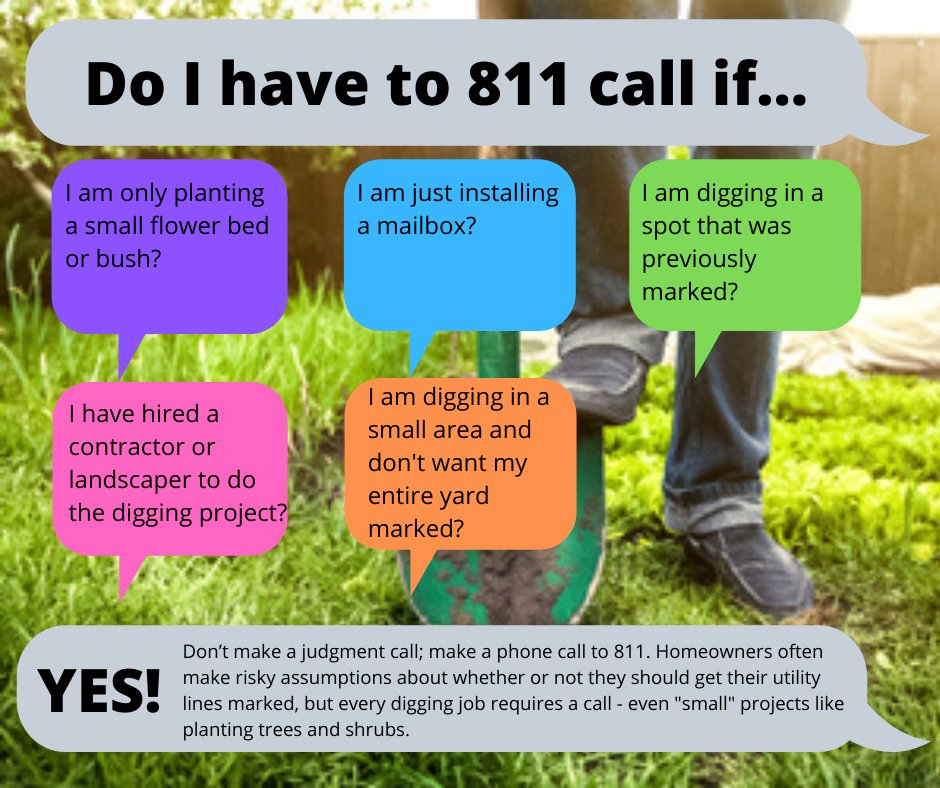 Do I have to call 811 if...? #FAQFriday #Call811BeforeYouDig