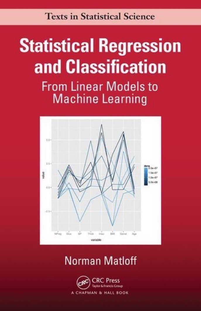Free Book: Classification and Regression In a Weekend - Data Science Central