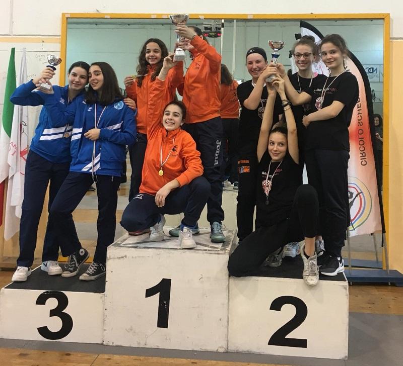 test Twitter Media - RT @pistoiasport: Scherma Pistoia, oro e argento ai campionati regionali per under 14 e 12 https://t.co/TU8B8o70Fs https://t.co/yaTZLg5BB6