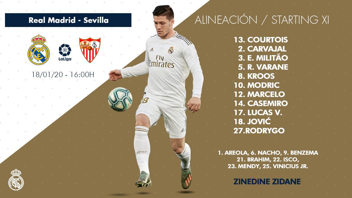 Courtois Carvajal-Militao-Varane-Marcelo Casemiro-Kroos-Modric Lucas Vázquez-Jovic-Rodrygo