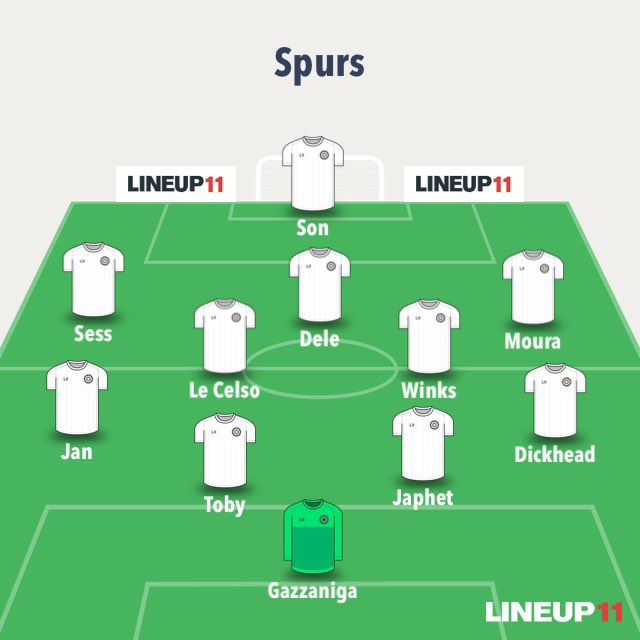 Wouldn't mind seeing this line up for a game (with what we have available) Obv haven't seen anything of Gedson yet.