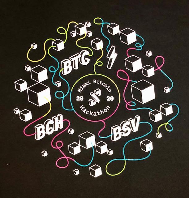 Eventi Bitcoin - Miami, Stati Uniti d'America | Eventbrite