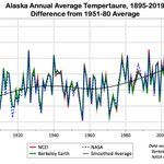 Image for the Tweet beginning: H/T @Climatologist49 who notes that