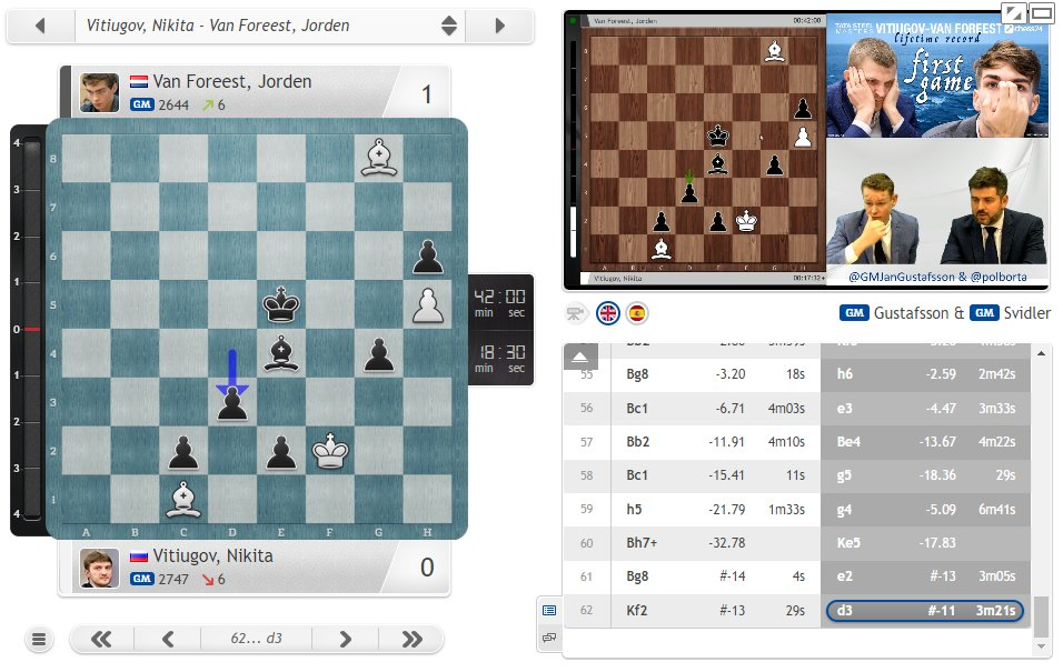 test Twitter Media - After 15 wins for White we finally have a win for Black in the #TataSteelChess Masters after Jorden van Foreest took full advantage of an opening blunder by Nikita Vitiugov! https://t.co/34WZy8gCZc  #c24live https://t.co/VadRXUeS3w