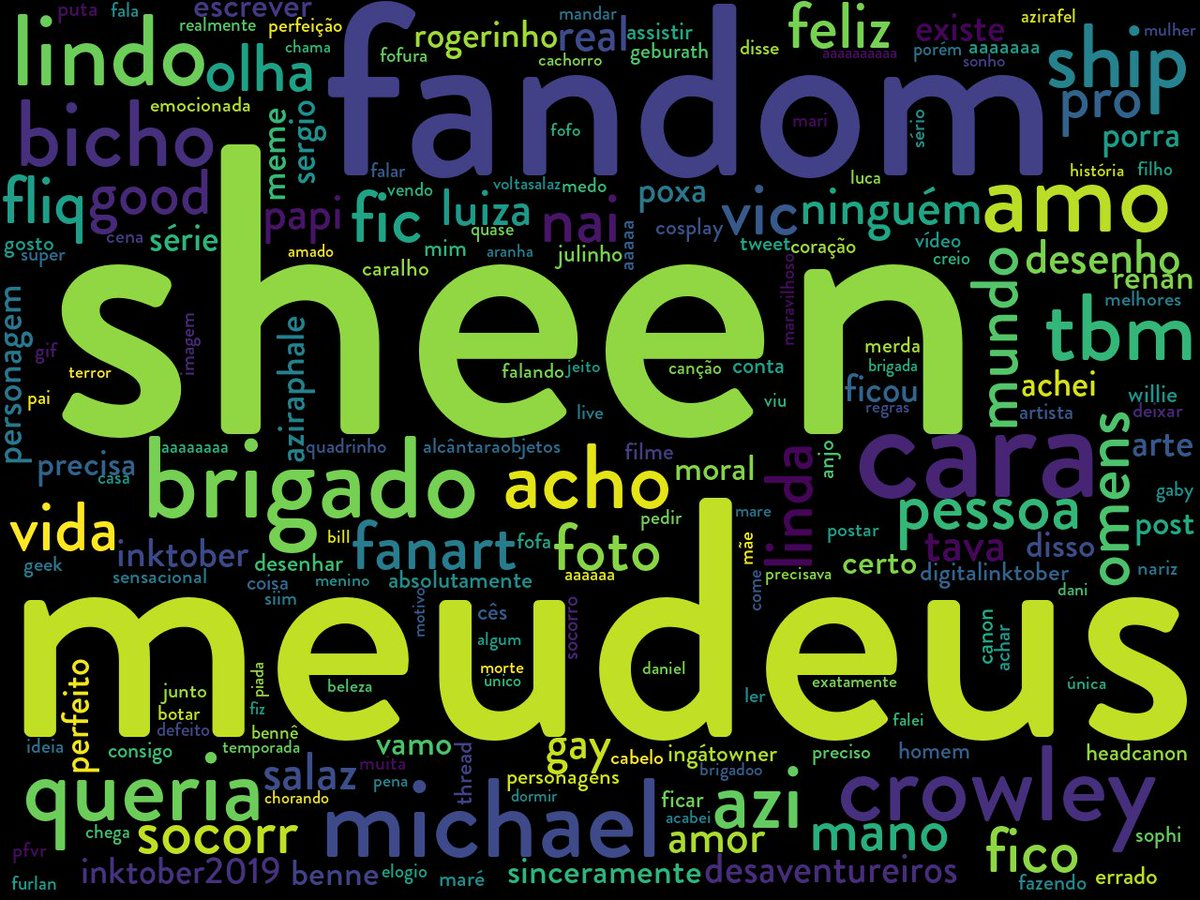 @CamAlmeida_ here's your word cloud (☞゚ヮ゚)☞ (sponsored by Walloop - Live Wallpapers  )