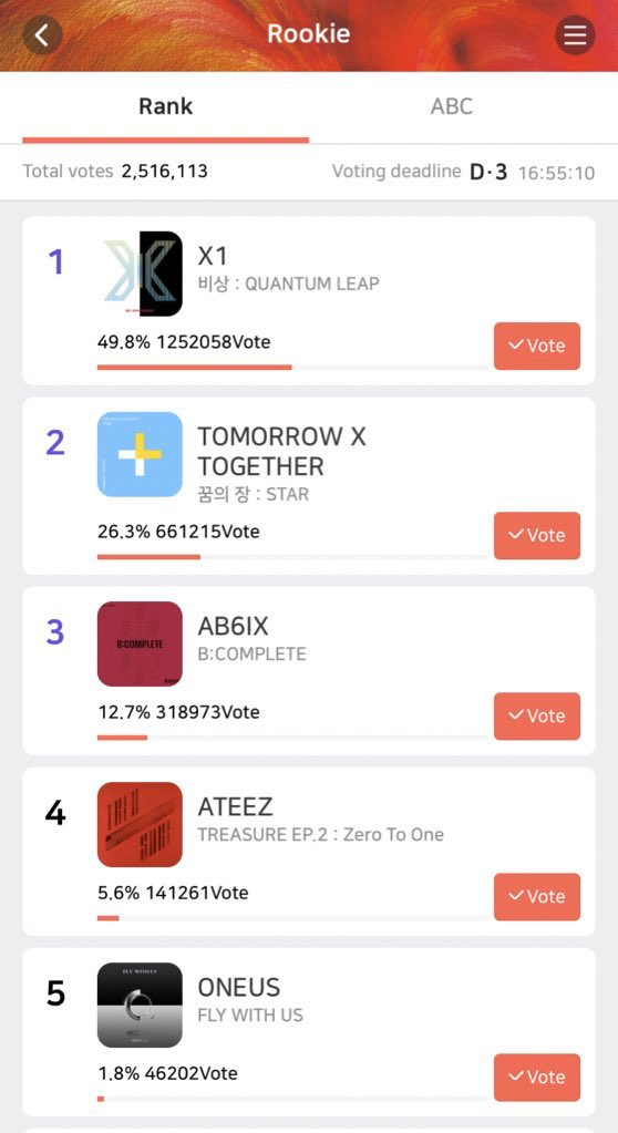 ATINY  MASS VOTING FOR SMA STARTS NOW  This is our last chance to give Ateez a ROTY award so please cast all of your votes. We gotta be at least in the top three to receive a ROTY award so let's give it our BEST to finally   We've got this Atiny's!  @ATEEZofficial #ATEEZ<br>http://pic.twitter.com/X5ZziokNNN