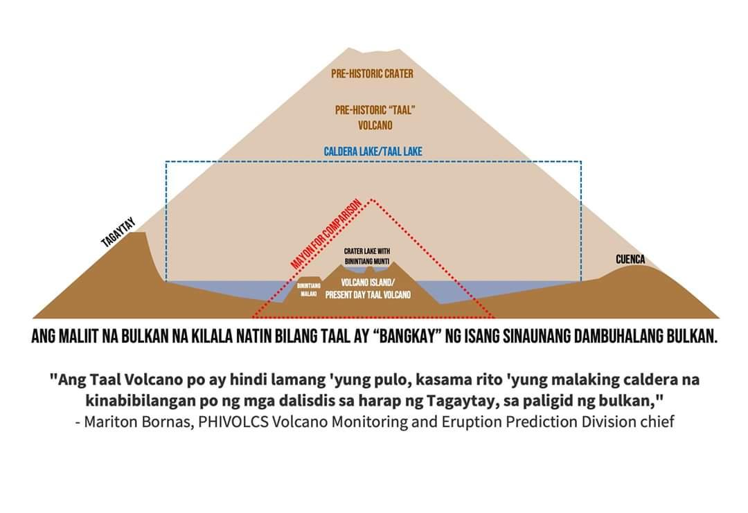 News Burst 22 January 2020 - Tagaytay Ridge, Taal Volcano Philippines