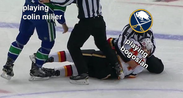 the sabres 2020 season, colorized <br>http://pic.twitter.com/W9uiCXuQ3G