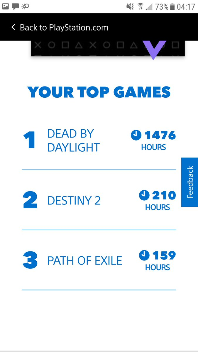 """Little recap of 2019, if the """"hours played online"""" part means in game time then about half my time spent playing @DeadByBHVR was spent in queues/lobbys lol  This is a pretty cool feature, you should take a peek at your stats aswell!  #MyPSYear2019 <br>http://pic.twitter.com/d8mSIWwhHE"""