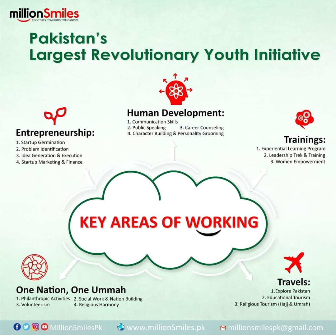 You have heard a lot about MillionSmiles but don't know its areas of working...? Here is all the detail you need to know.  Pakistan's Largest Youth conference   Come & join us for million more smiles. #MSYCByMillionSmiles<br>http://pic.twitter.com/VlSsJ1aOSv