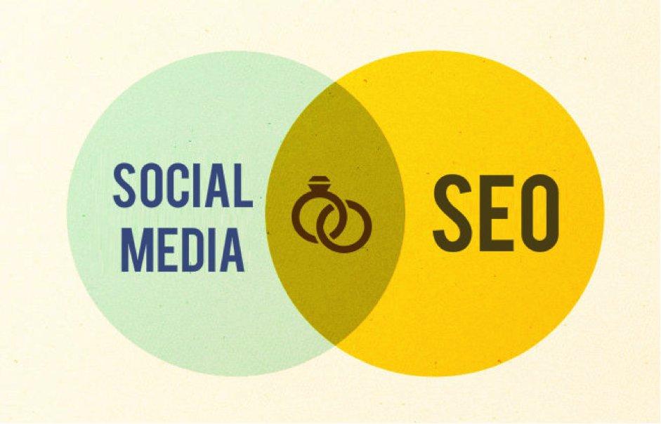 Social Media and SEO- 6 Steps to Get Brand Awareness. #marketing #socialmedia #marketingdigital #digitalmarketing #socialmediamarketing #marketingtips #B2B #Tech #Influencer #digitalmarketer pic.twitter.com/eh2xPGXXEe