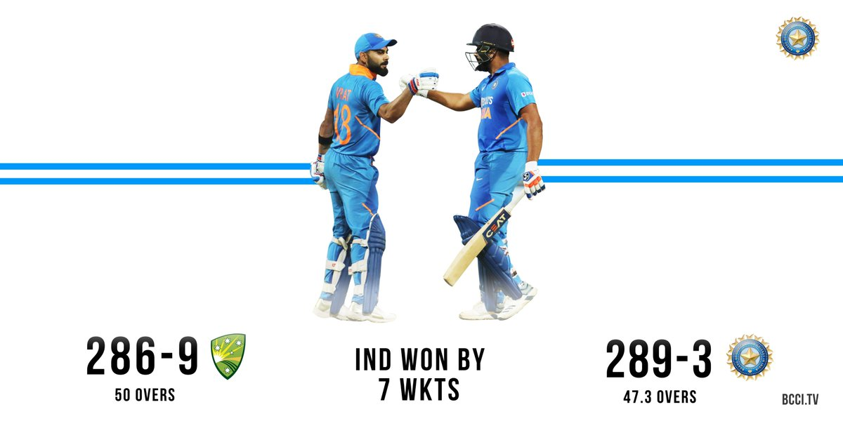 INDIA WIN   A clinical performance by #TeamIndia as they win by 7 wickets and clinch the series 2-1.  #INDvAUS<br>http://pic.twitter.com/LnhgbjdDI8