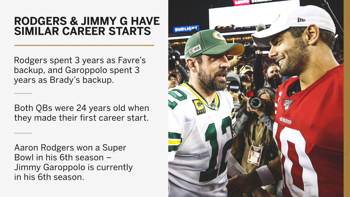 Some crazy similarities for Aaron Rodgers and Jimmy Garoppolo 🤔