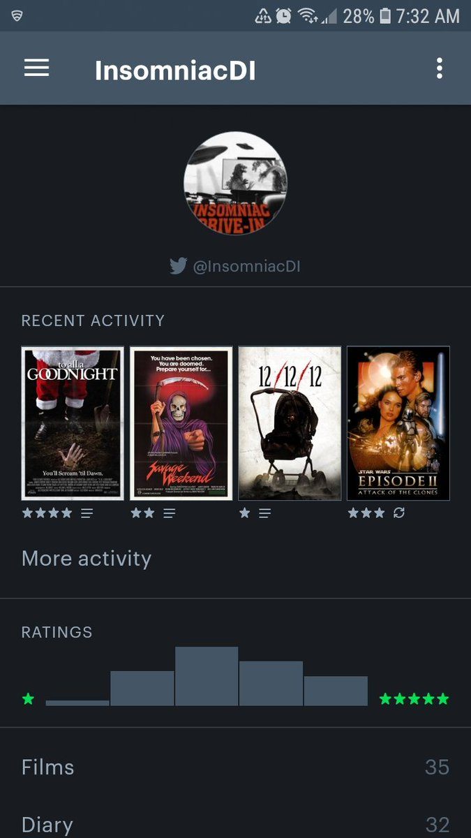 My latest watches #movies #letterboxd