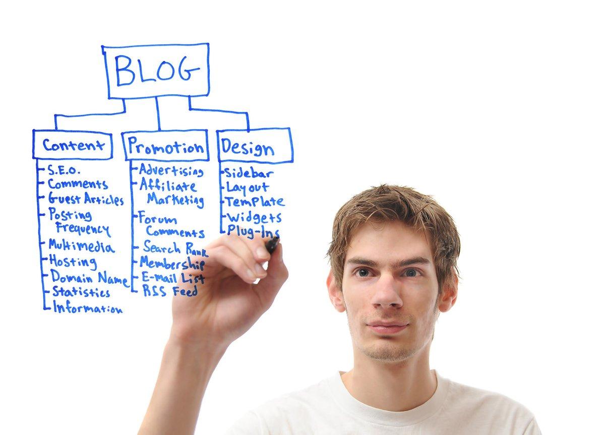 Social Media Marketing - Make A Plan ~ Heitz Digital