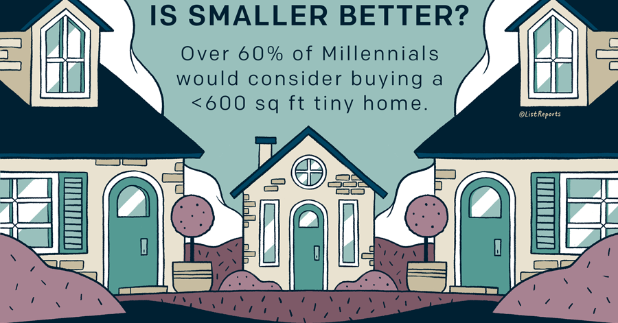 If you're looking to streamline your life send me a message, I'm here to help. #Realtor #smallerisbetter #downsize #HouseExpert #lessismore #ListReports #simplify #realestateagent #HouseHuntingpic.twitter.com/zKks9VsTN7