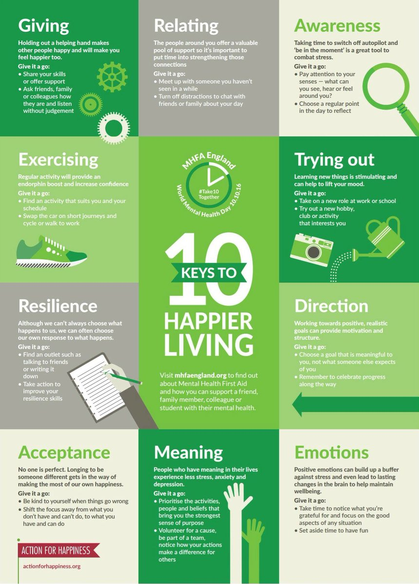 Chase the blues away with these tips for happier living from @actionhappiness #BlueMonday