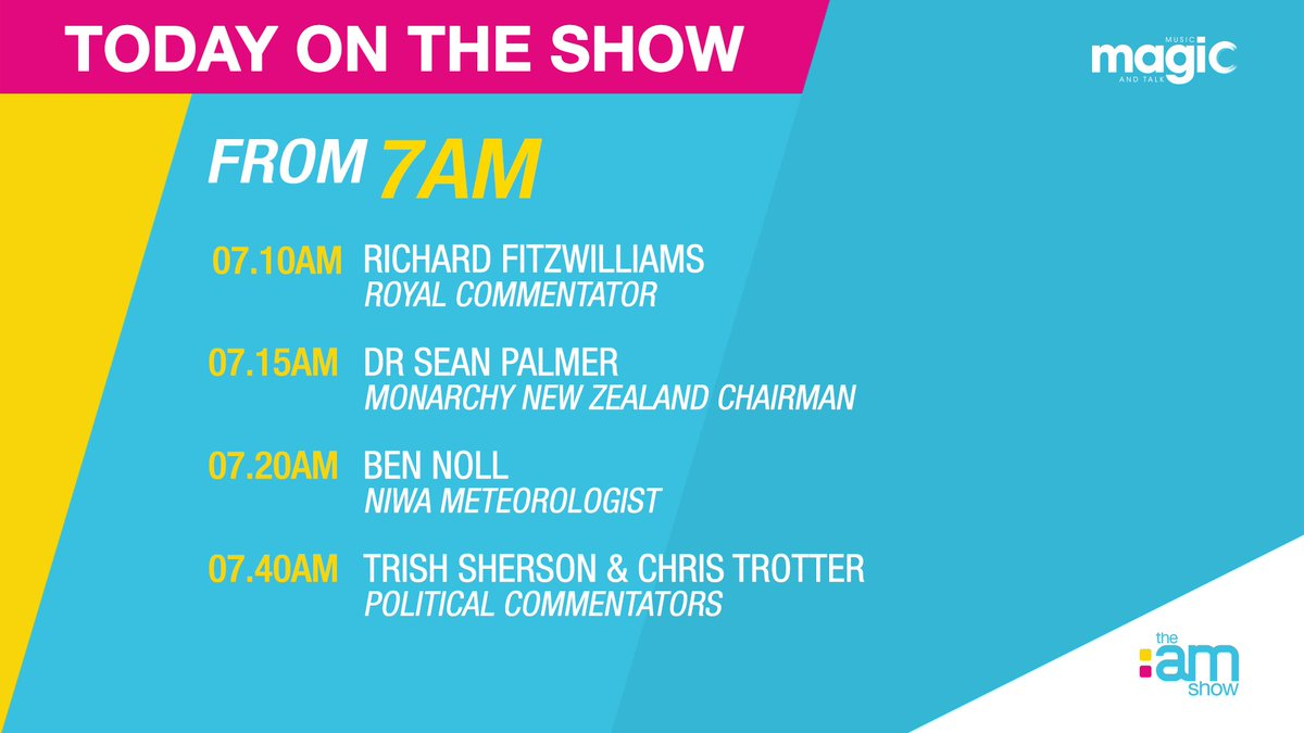 It's Monday 20th January - coming up this hour: Royal Commentator @RFitzwilliams | @monarchynz Dr Sean Palmer | @NiwaWeather Meteorologist @BenNollWeather | Political Commentators @TrishSherson & Chris Trotter @BowalleyRoad https://t.co/LTkyGJdEU0