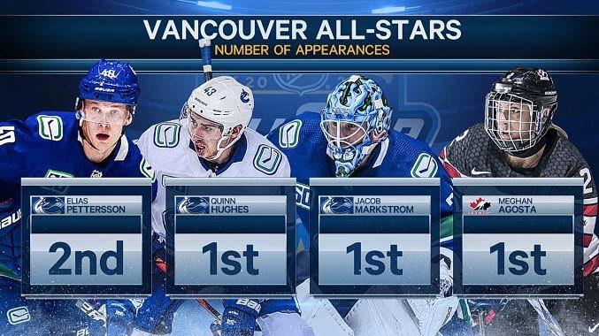 Lookin' good All-Star 👏🏼