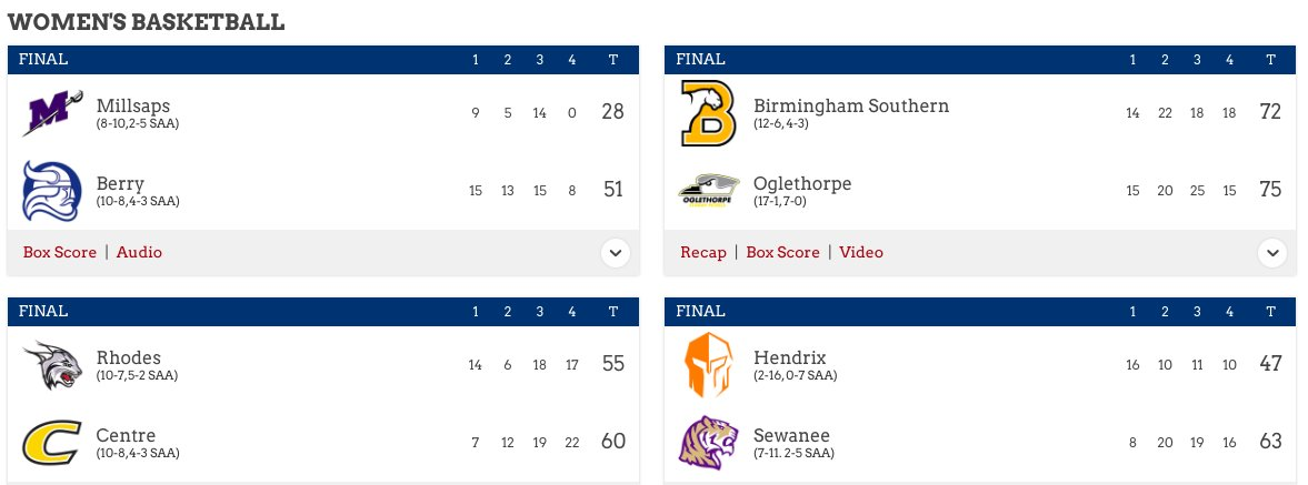 🏀🗑️ | @SAA_Sports Scoreboard - Women's Basketball #SAA #d3hoops