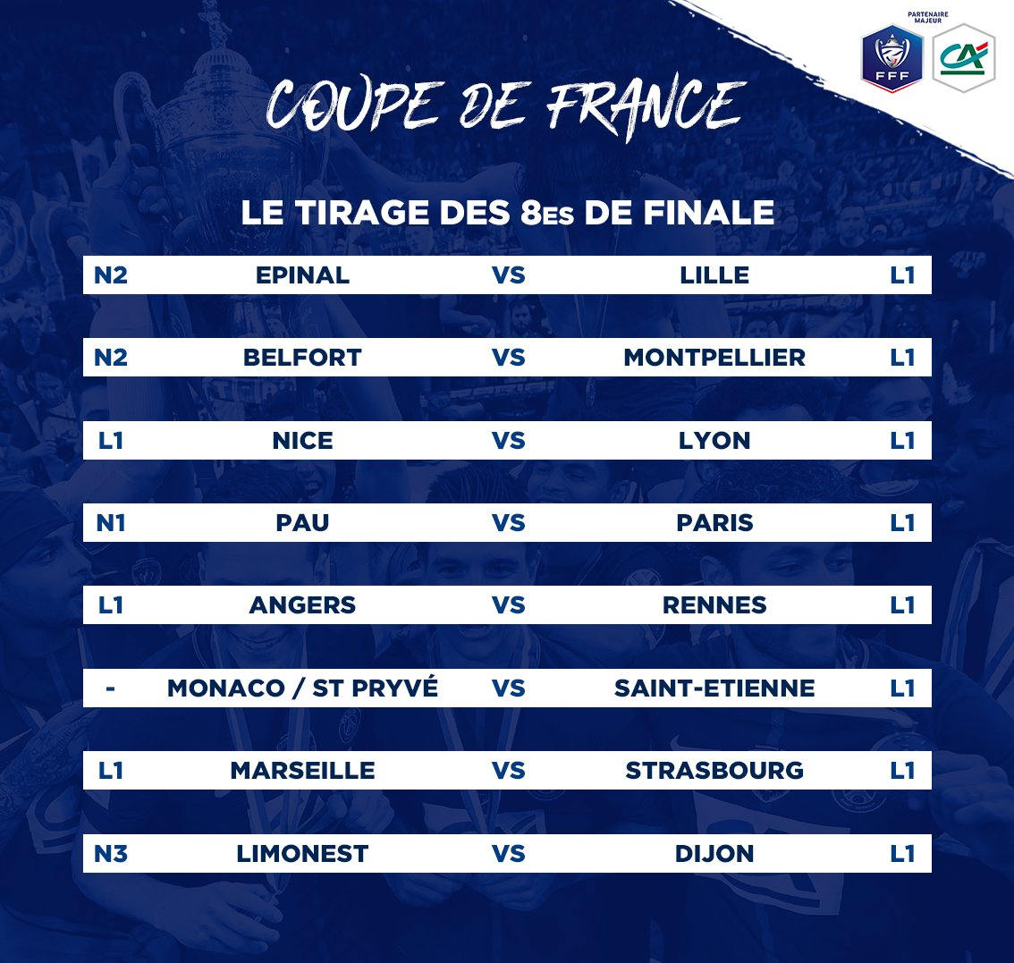 CdF : Nice-OL, Pau-PSG, OM-Strasbourg... Le tirage intégral des 8es de finale