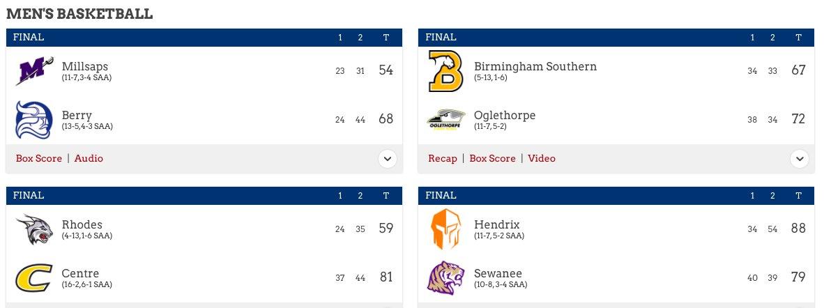 🏀🗑️ | @SAA_Sports Scoreboard - Men's Basketball #SAA #d3hoops