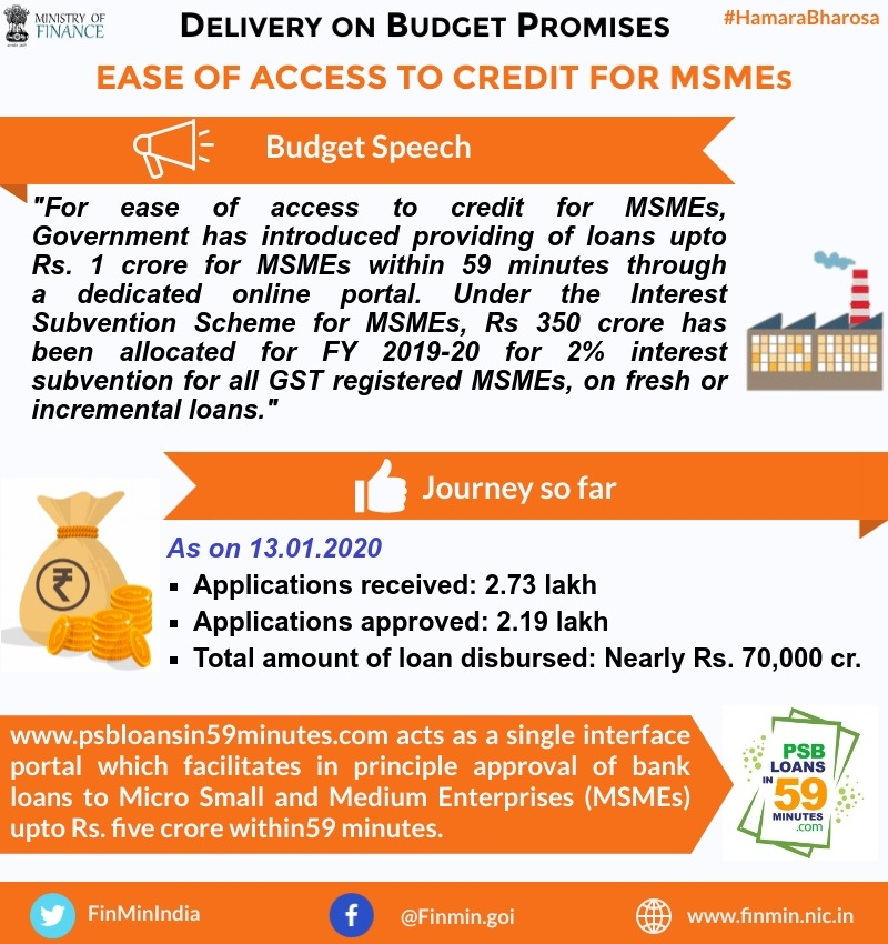 Taking India to New Heights: Easing access to credit, building tomorrows Entrepreneurs. #HamaraBharosa