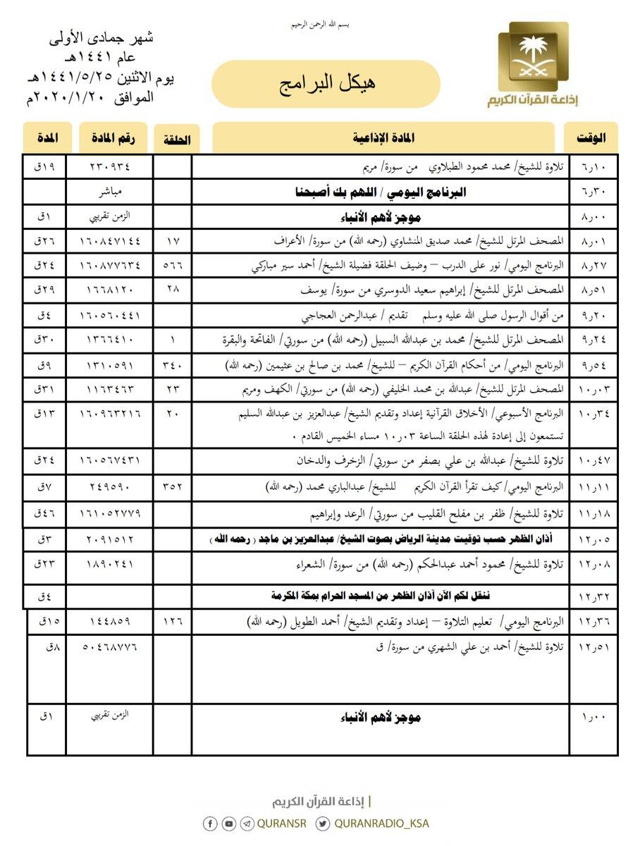 إذاعة القرآن الكريم On Twitter هيكل تلاوات وبرامج إذاعة القرآن الكريم ليوم الإثنين 1441 5 25