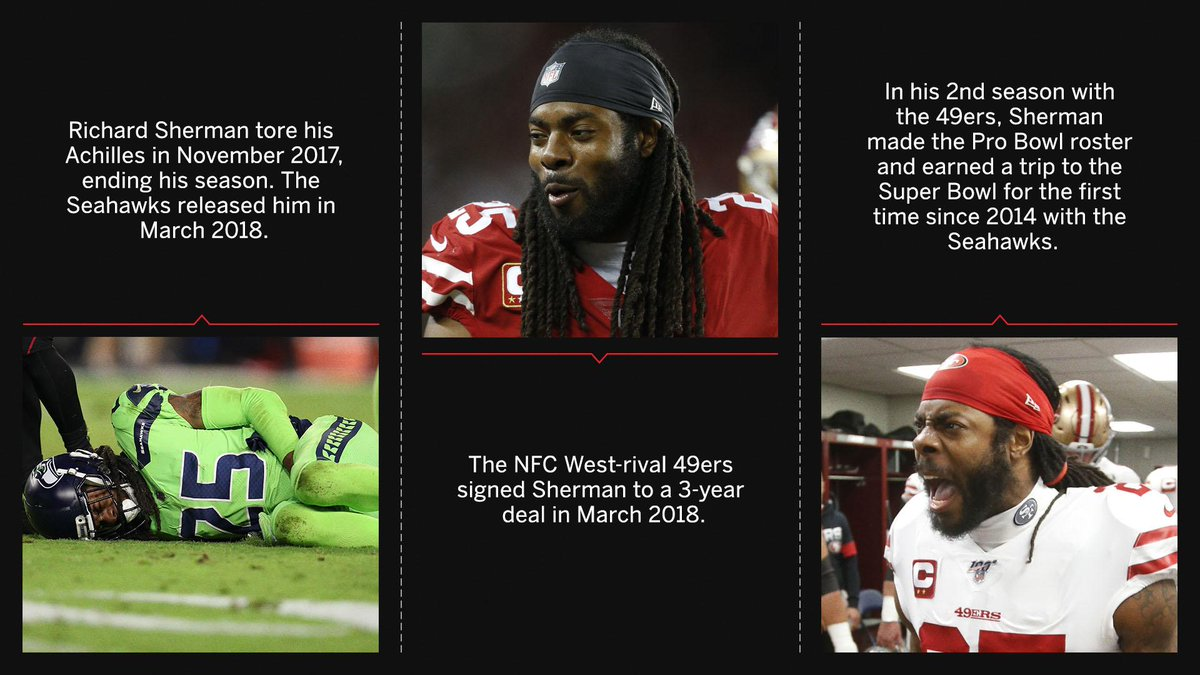 Richard Sherman has found his way back to the top of his game, and the Super Bowl 💪