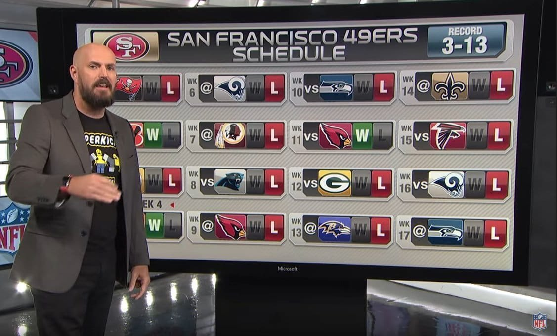 Weekly reminder that this was @adamrank prediction for this year's 49ers. #GoNiners  #NeverForget <br>http://pic.twitter.com/Ib6rWWUVhX