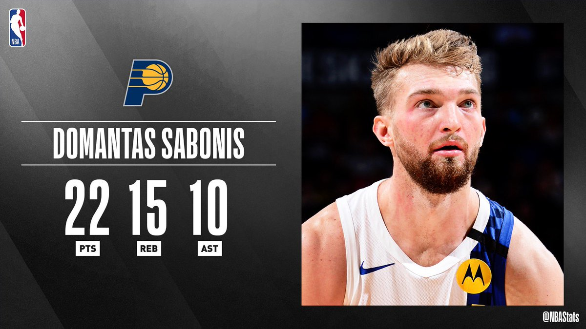 #RT @NBA: RT @nbastats: Domantas Sabonis tallies his 1st career triple-double and the @Pacers pick up their 5th win in a row! #SAPStatLineOfTheNight
