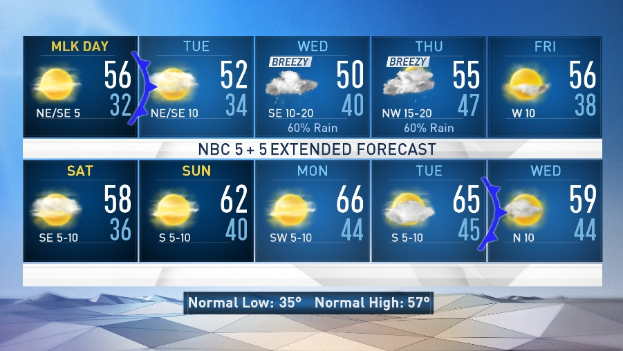 #10DayForecast - Sunshine to start the week. Clouds thicken on Tuesday with rain a good bet Wednesday and Thursday. Warmer weather starts to return by the end of the weekend. Forecast details at  #dfwwx #NBCDFWWeather