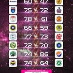 Image for the Tweet beginning: Türkiye Kadınlar Basketbol Ligi'nde 17.