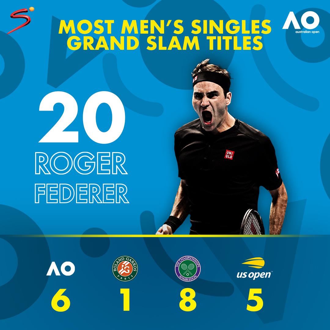 Image for the Tweet beginning: Roger Federer breezed past Steve