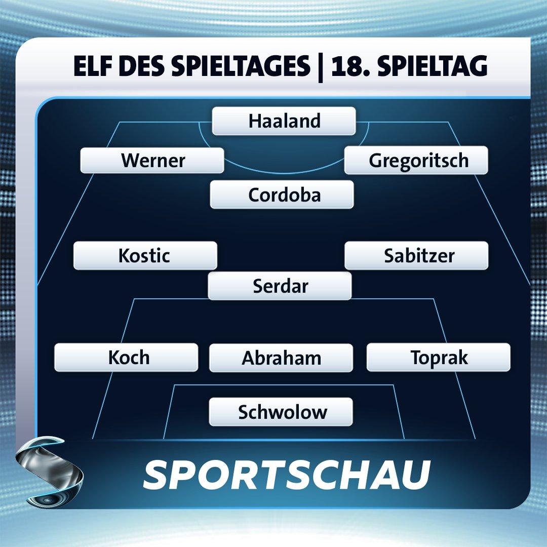 @sportschau's photo on #Haaland