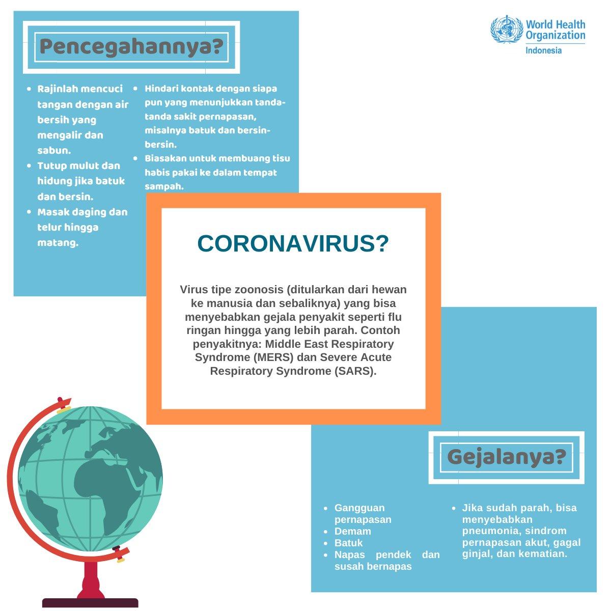 Pencegahan dan Gejala Virus Corona