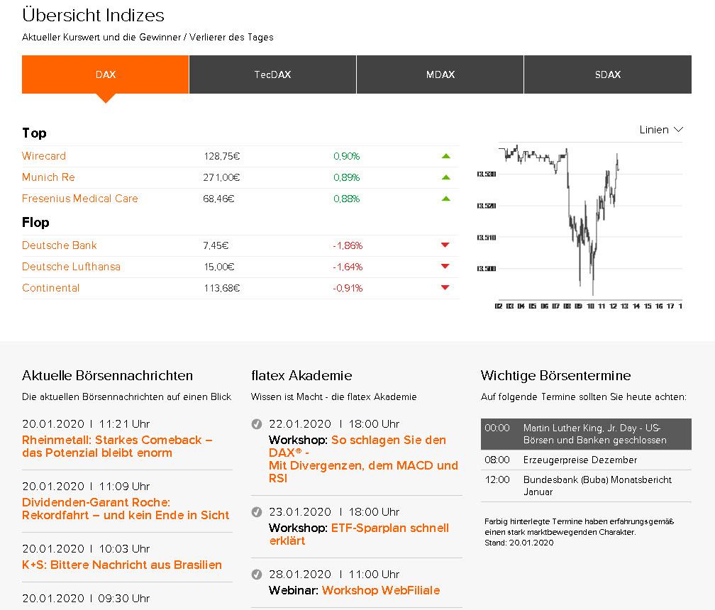 flatex bester online broker 2020 geld verdienen kryptowährung gebühren cfd broker