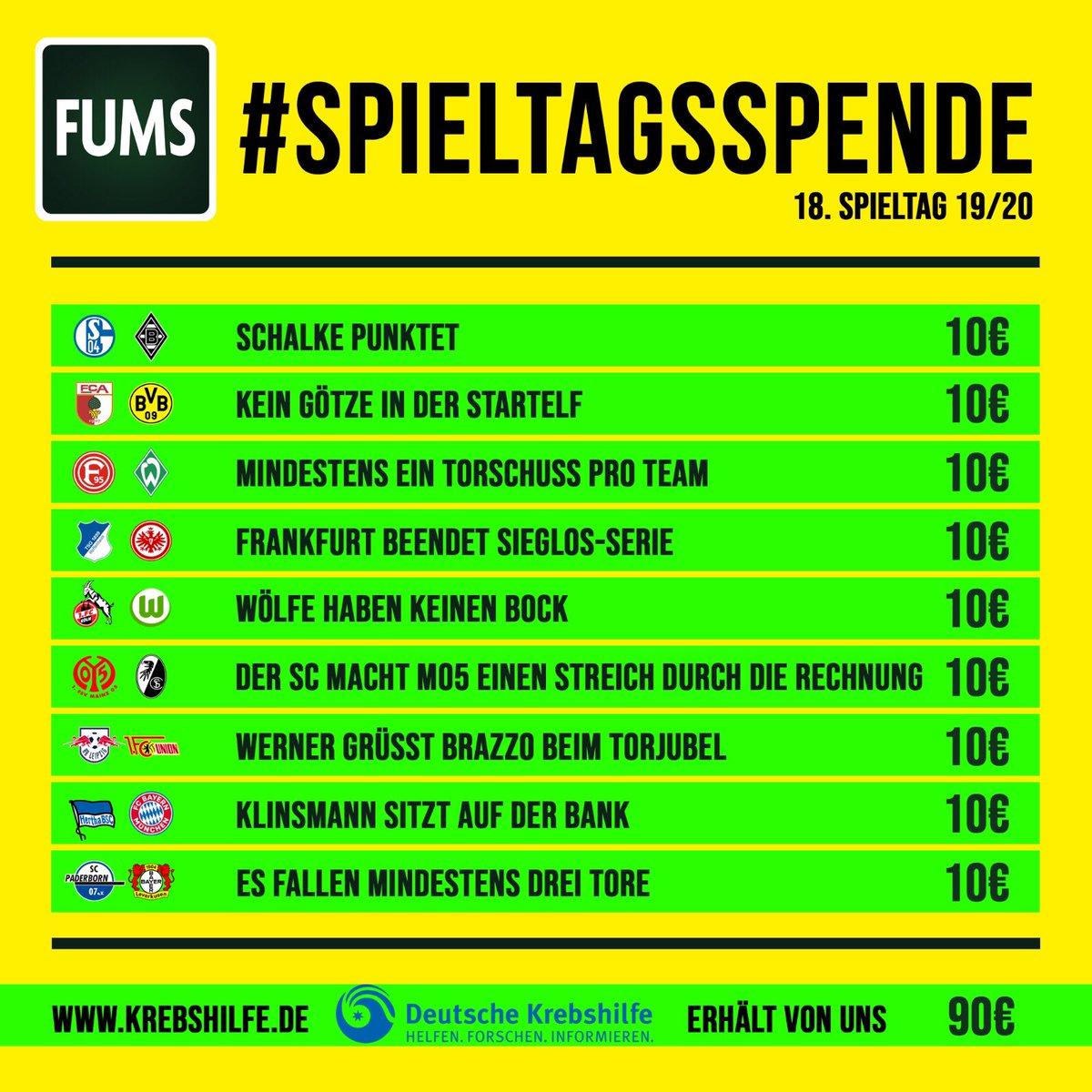 DING DING DING DINGGGG! Das erste Mal ist unser #SPIELTAGSSPENDE-Schein volle Möhre aufgegangen, jedes Spiel ein Treffer, volle 90 Euro gehen an die Deutsche Krebshilfe. FUSSBALL MACHT SPASS – und so noch ein kleines bisschen mehr, oder? __ Alle Infos: fumsmagazin.de/news/bundeslig… 💥