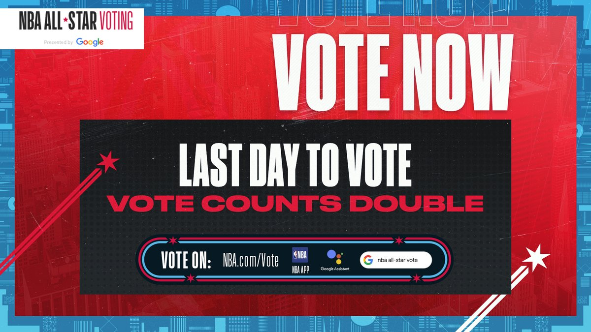#NBAAllStar  Voting 2020 presented by  @Google ends TONIGHT at 11:59pm/et!    Vote on  http://NBA.com, the NBA App, with the Google Assistant or with Google Search!  #VoteNBAAllStar  http://nba.app.link/e/ASV2020