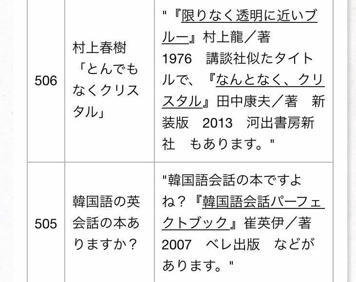 面白すぎw福井県立図書館の覚え間違い集