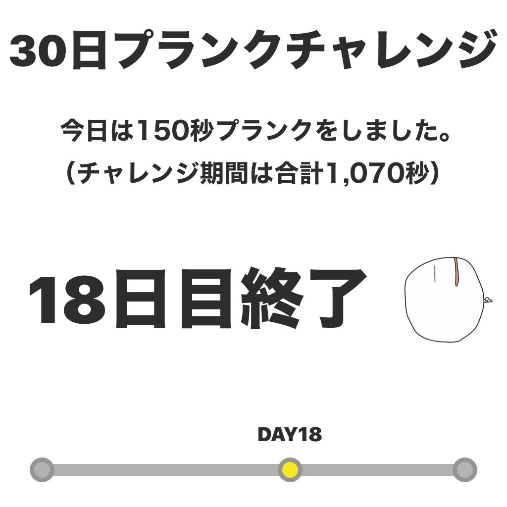 #プランクチャレンジ 18日目終了! 今日は150秒プランクをしました。 #30日チャレンジ