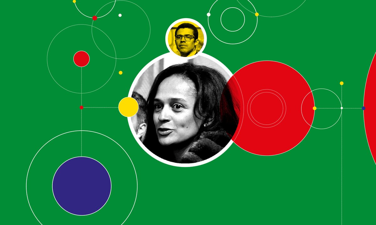 Isabel dos Santos: president's daughter who became Africa's richest woman theguardian.com/world/2020/jan…