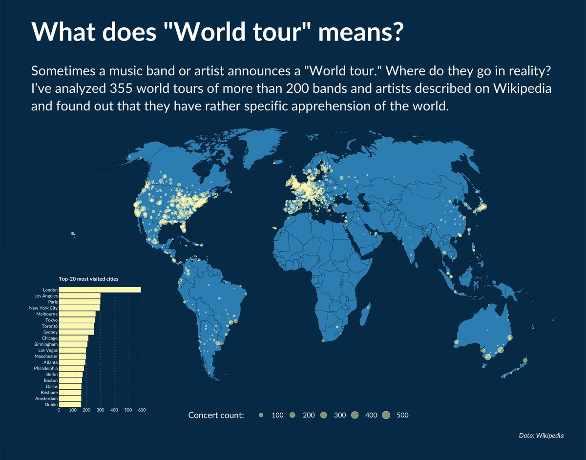 """What does """"World tour"""" means? [OC] : dataisbeautiful"""