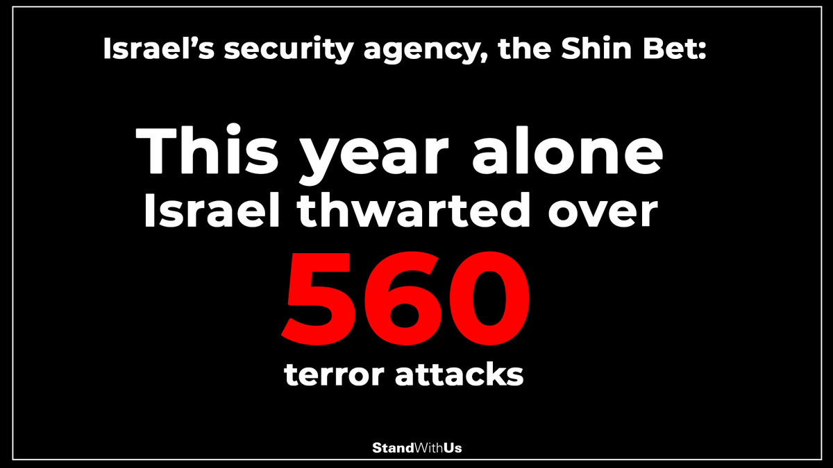 Out of the 560 thwarted terror attacks, Israel managed to stop 10 attempted suicide attacks and 4 kidnappings.<br>http://pic.twitter.com/ynUk2gIkHg