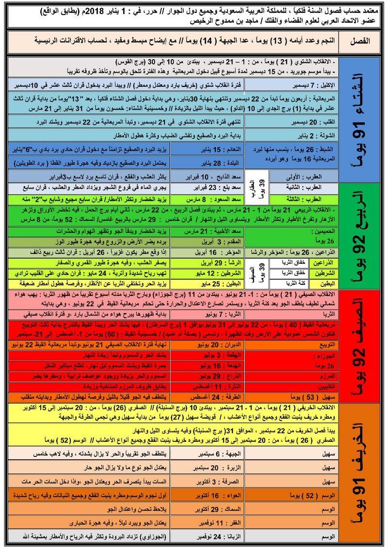 صحيفة سبق الأول من نوعه عربي ا الرخيص يعد جدولا جديد ا لحساب فصول السنة فلكي ا
